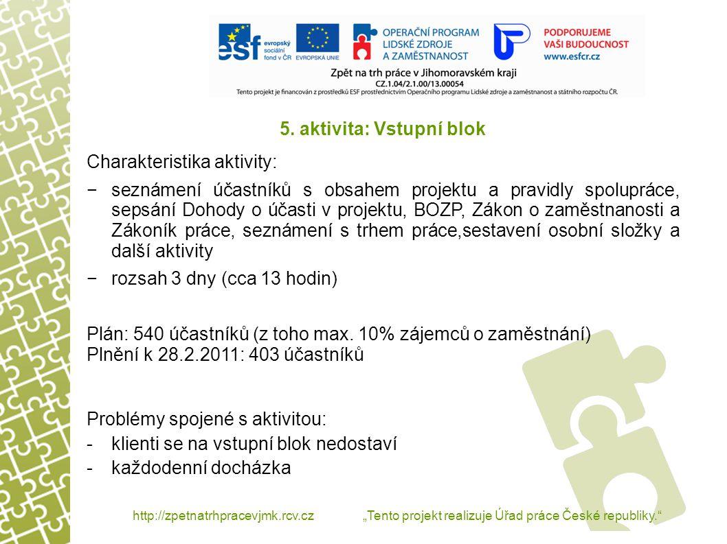"""http://zpetnatrhpracevjmk.rcv.cz """"Tento projekt realizuje Úřad práce České republiky. 5."""