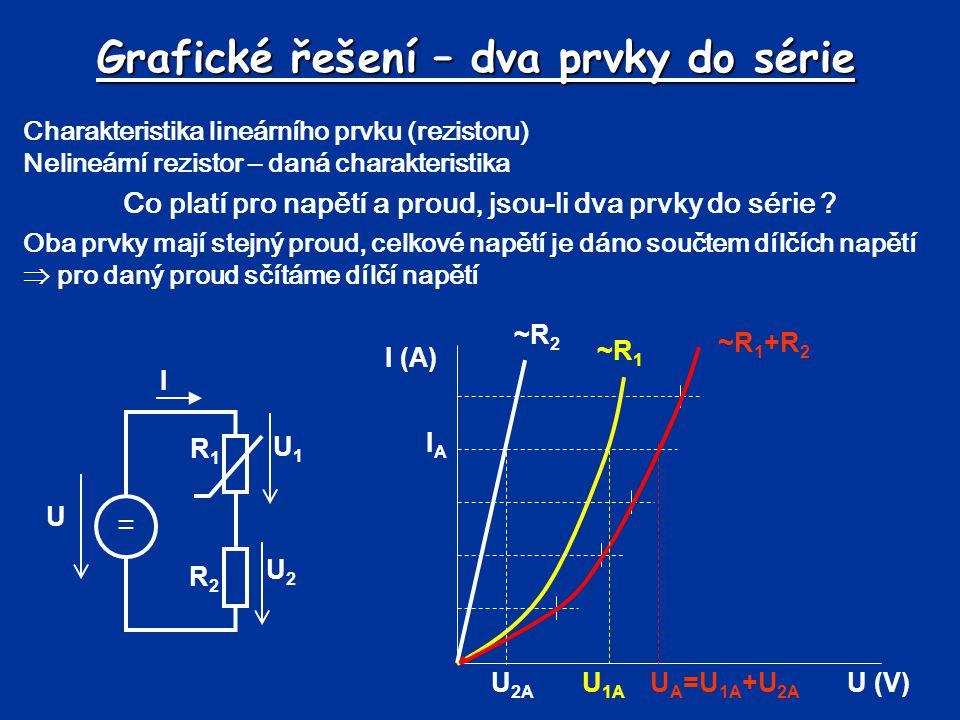 Grafické řešení – dva prvky paralelně Co platí pro napětí a proud, jsou-li dva prvky paralelně .