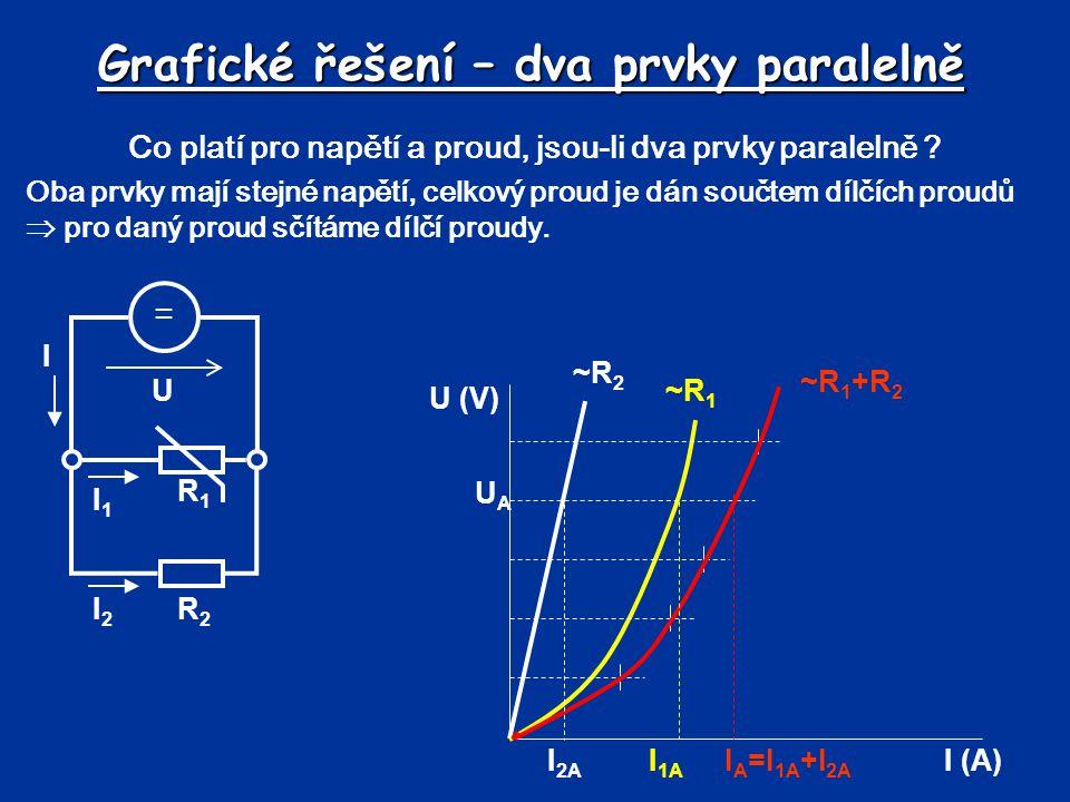 Příklad Určete pracovní bod daného zapojení U=30V, R1=2 , R2=5 , R3 - tabulka = I3I3 U R2R2 I2I2 R1R1 I R3R3 U(V)481216202428 I(A)0,311,835813 Řešení (excel): zdezde