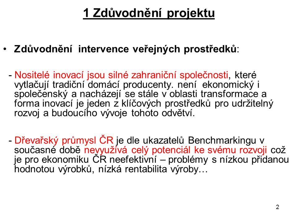 3 VVÚD v Praze (notifikovaná osoba pro certifikace) Dřevařské školící a informační centrum ČZU v Praze (lidský potenciál, univerzitní dílny a laboratoře) - Požadavky trhu - Státní podpora - Veřejné mínění - Množství suroviny Oborové svazy ALIANČNÍ ZDRUŽENÍ KLASTR - Nové technologie - Inovativní produkty - Snižování nákladů - Společný marketing Firmy MSP - Prosazování společných zájmů - Popularizace odvětví - Zvyšování kval.