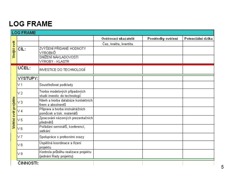 6 2 Cílové skupiny Cílové skupiny: - Řídící pracovníci, majitelé firem: Zavedení systému hodnocení pro možnosti technologických inovací, získání informací o současných technologiích a možnosti jejich financování, informace o trendech celkového vývoje odvětví v zahraničí, informací o činnostech oborových svazů, ochota se sdružovat.