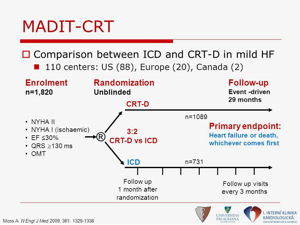 CRT reduces HF/Mortality in mild HF  372 primary endpoints occcured during an average follow-up of 2.4 years: 17.2% (CRT-D) vs.