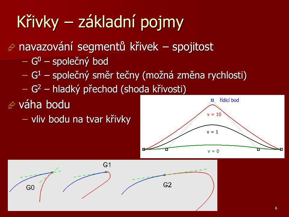 Základy počítačové grafiky, Helena Novotná, podzim 2013 7 Vývoj technických křivek  Bézierovy křivky –kubické paraboly –modelování ve 2D, definice písma –spojitost G 1  B-splajny –řídící body neleží na křivce (t 3 =antitěžiště  P 0 P 1 P 2 ) –pravidelně rozmístěné uzlové body –spojitost G 2