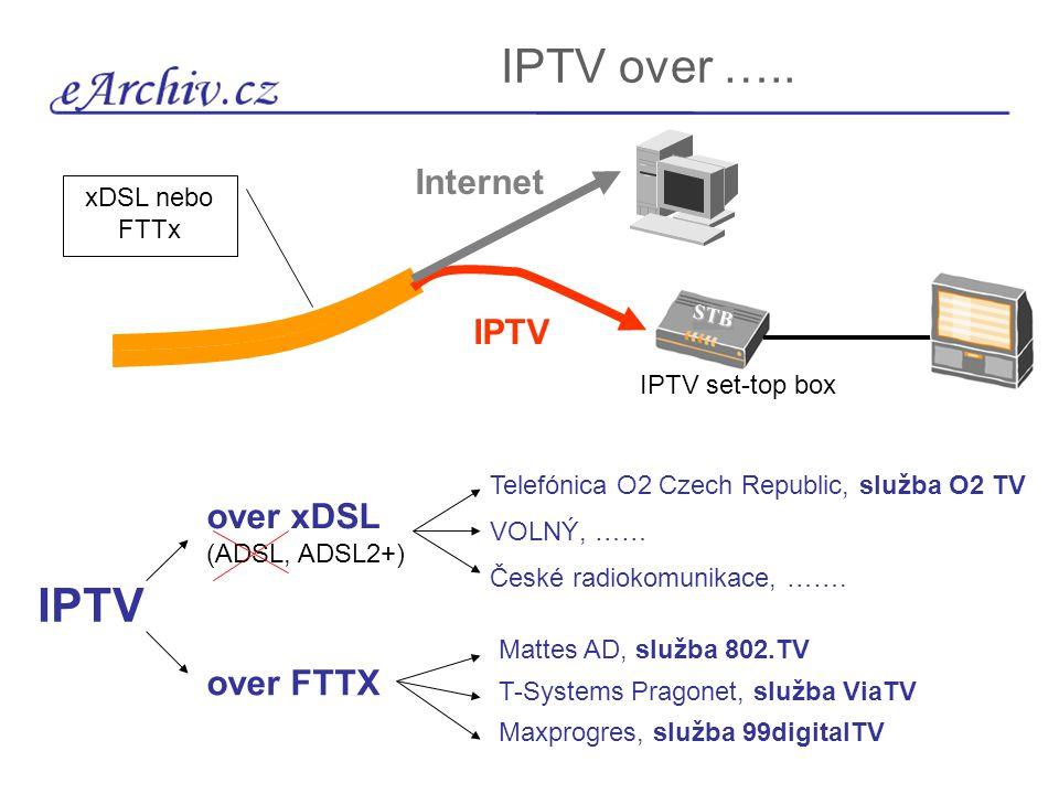 IPTV vs.