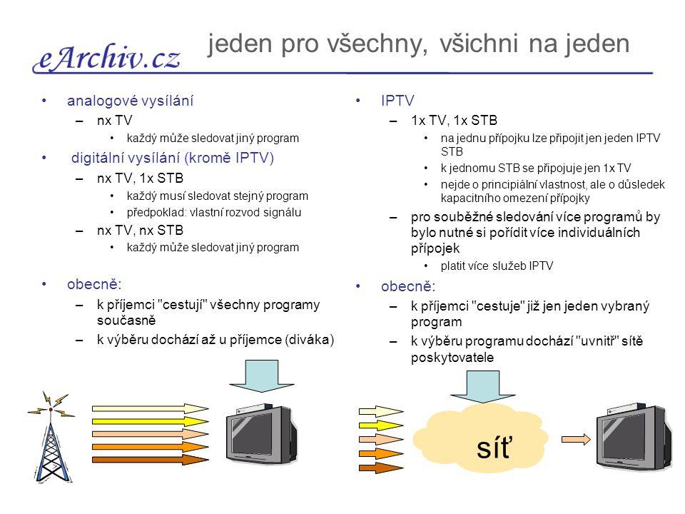 potenciál pro individualizaci IPTV –potenciál je velký každý příjemce má k dispozici individuální přenosový kanál –zpětný i dopředný ke každému příjemci se dopravuje (obecně) individuální obsah –lze realizovat (a realizují se) služby charakteru on demand O2 TV: –videotéka (půjčovna) –TV archiv (záznam, 1 týden) –…… ostatní varianty –potenciál je malý ke všem příjemcům je dopravován stejný obsah –k dispozici je pouze společný dopředný kanál pro eventuelní individualizaci musí být doplněn individuální dopředný i zpětný kanál –například pomocí ADSL alternativa: obsah na vyžádání je zasílán dávkově, nikoli v reálném čase –např.