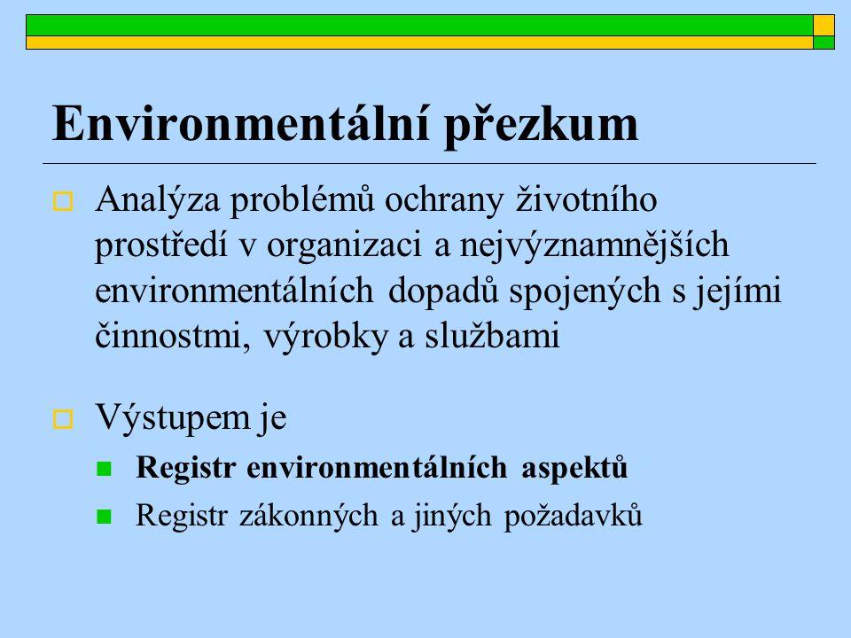 Environmentální aspekty  Prvky činností, výrobků nebo služeb organizace, který mají nebo mohou mít dopad na životní prostředí  Rozdělení aspektů: Přímé aspekty = aspekty týkající činností, jejichž průběh může organizace kontrolovat Nepřímé aspekty = aspekty, které organizace nemůže plně kontrolovat, avšak může je částečně ovlivnit