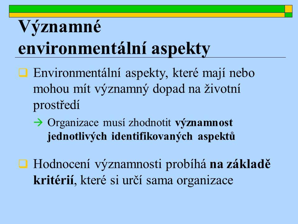 Práce ve skupinách (2) Stanovení kritérií významnosti Navrhněte kritéria pro hodnocení významnosti environmentálních aspektů a jejich váhy