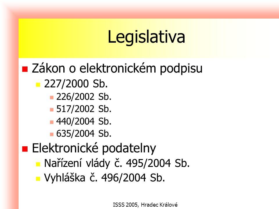 ISSS 2005, Hradec Králové Otázky a omyly – poprvé Co je to elektronický podpis.