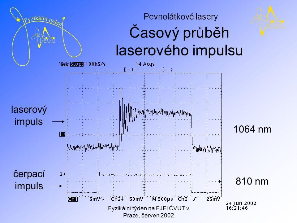 Pevnolátkové lasery Fyzikální týden na FJFI ČVUT v Praze, červen 2002 Proč je intenzita záření proměnná v čase?