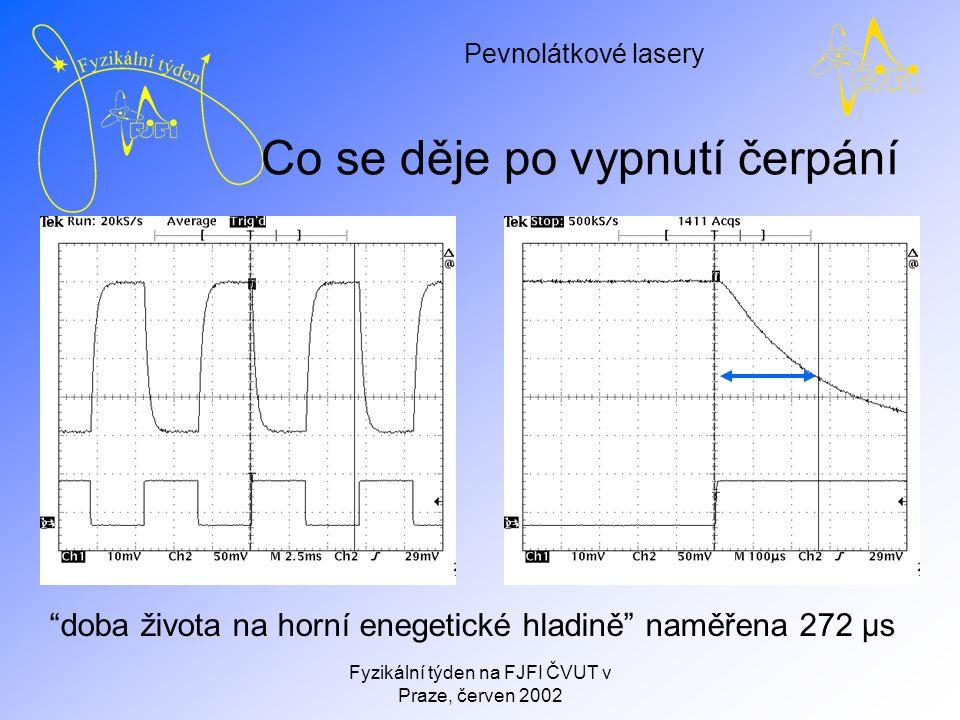 Pevnolátkové lasery Fyzikální týden na FJFI ČVUT v Praze, červen 2002 Příčná struktura svazku většina aplikací využívá základního módu rezonátoru, kdy je většina energie přenášena podél optické osy příčné rozložení energie lze ovlivňovat nastavením zrcadel rezonátoru