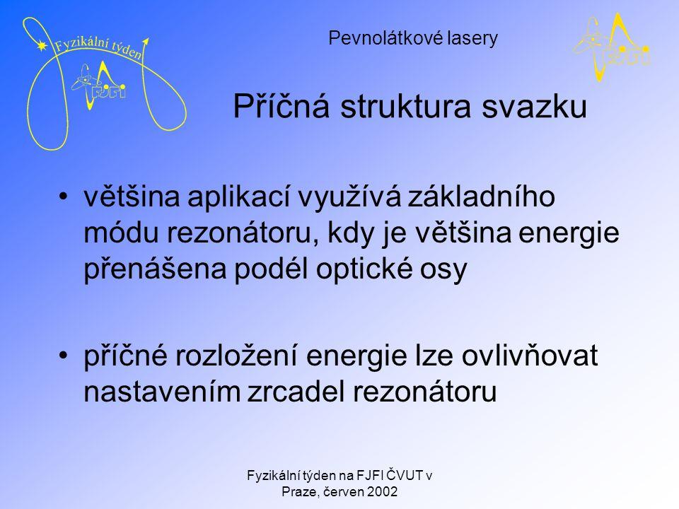 Pevnolátkové lasery Fyzikální týden na FJFI ČVUT v Praze, červen 2002 Ukázky módů