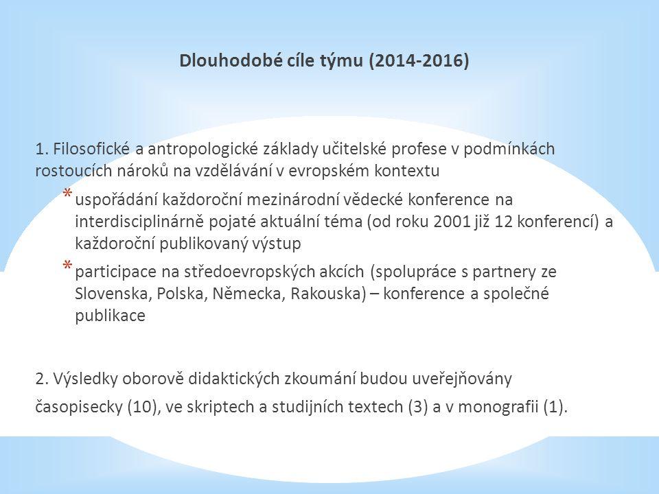 Indikátory plnění (2014-2016) RIVmonografiekolektivní monografieJ neimpJ rec 2014-20164410 mimo RIVrec.sborníkskripta a učebnicesděl.pros.