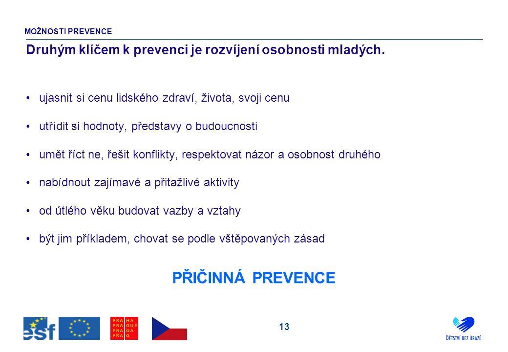 14 I rizikovému chování lze předcházet.