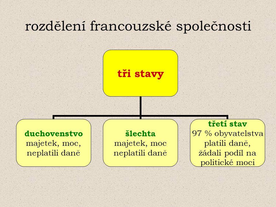 Jednotlivé fáze revoluce 1) 14.7. 1789 – 10. 8. 1792 - konstituční monarchie 2) 21.