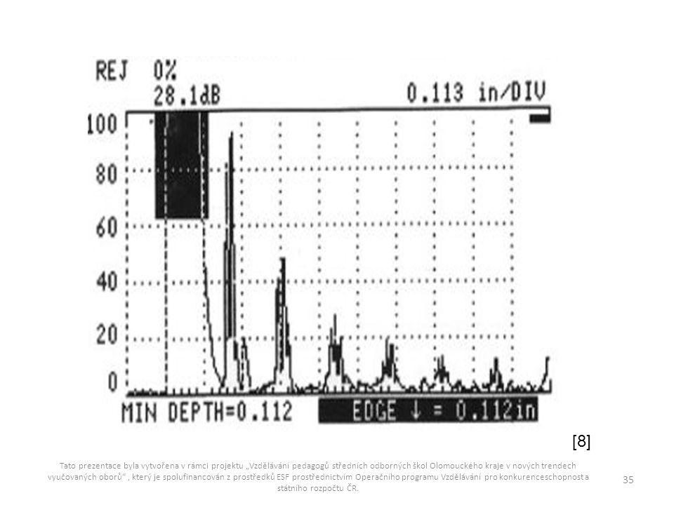 LITERATURA: [1 ] [online].[cit. 2014-07-29] Dostupné z http://www.spektrometry.cz/ [2] [online].