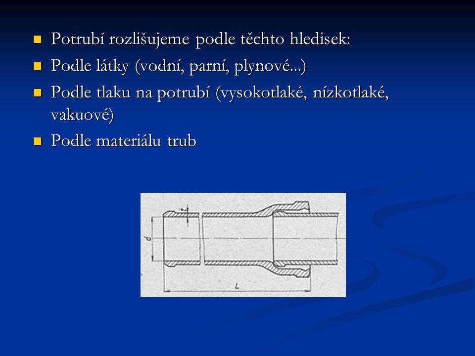 Požadavky na potrubí Má být pevně uloženo, musí být zaručena dilatace (tepelné roztažení) Má být pevně uloženo, musí být zaručena dilatace (tepelné roztažení) Možnost vkládat do potrubí regulační a uzavírací armatury Možnost vkládat do potrubí regulační a uzavírací armatury Musí být nepropustné (aby neklesl tlak v potrubí, neunikla dopravovaná látka) Musí být nepropustné (aby neklesl tlak v potrubí, neunikla dopravovaná látka) Proti úniku teploty protékající látky se opatřuje tepelně izolačním obalem Proti úniku teploty protékající látky se opatřuje tepelně izolačním obalem Chránit zevnitř i zvenku proti chemickým vlivům Chránit zevnitř i zvenku proti chemickým vlivům