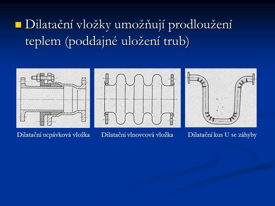 Přírubové litinové trubky V přírubách jsou otvory pro spojování šrouby Skleněné trubky Použití v lékařství, v potravinářském průmyslu Spojení objímkami se šrouby