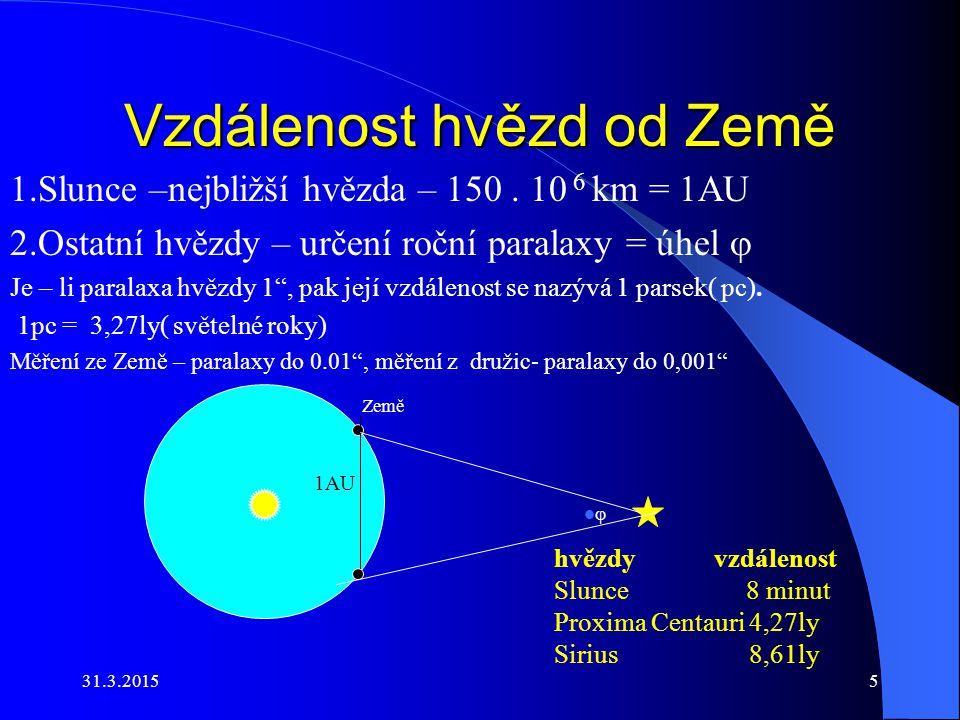 31.3.20155 Vzdálenost hvězd od Země 1.Slunce –nejbližší hvězda – 150.