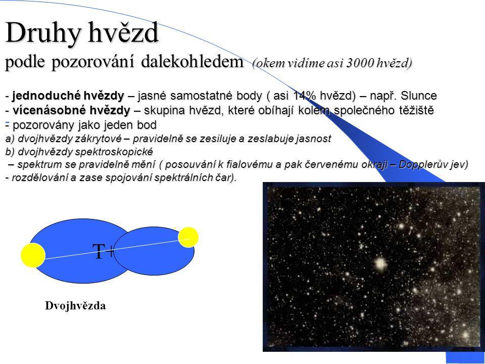 31.3.20157 Druhy hvězd podle pozorování dalekohledem (okem vidíme asi 3000 hvězd) - jednoduché hvězdy – jasné samostatné body ( asi 14% hvězd) – např.