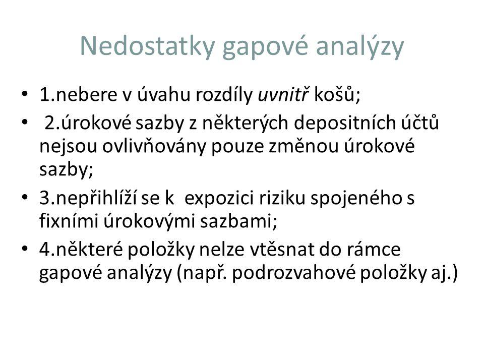 Gapová analýza Využití gapové analýzy: Měření a řízení rizika úrokové míry Měření a řízení rizika likvidity Nedostatky gapové analýzy vedou k nutnosti ji doplňovat dalšími metodami a technikami