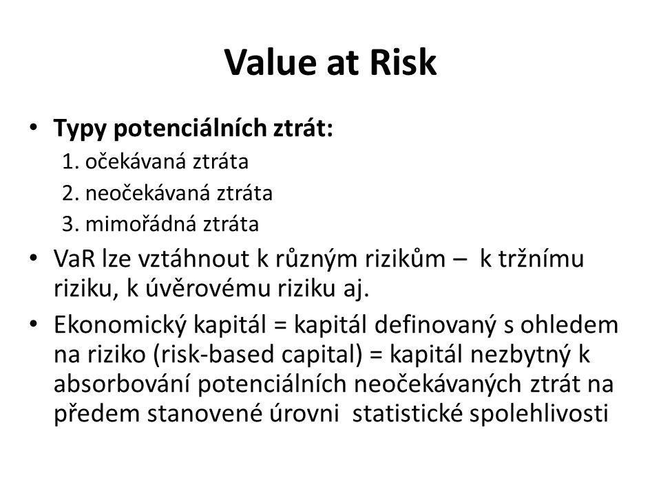 VaR Obecná definice VaR podle JP Morgan VaR x = V x x dV/dP x ΔP t Kde Vx - tržní hodnota pozice, portfolia x dV /dP - citlivost na zmenu ceny (na 1 USD) ΔP t - nepríznivý vývoj cen v období t.