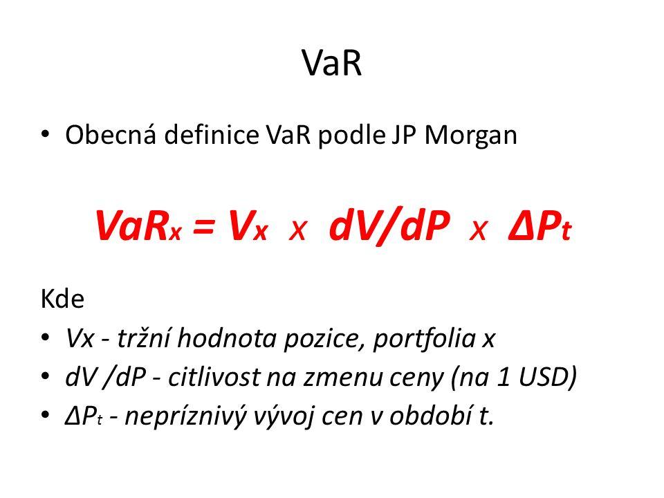 Value at Risk Význam VaR: 1.odhaduje pravděpodobný maximální obnos, který může být ztracen z bankovního portfolia v důsledku změny rizikových faktorů, tj.