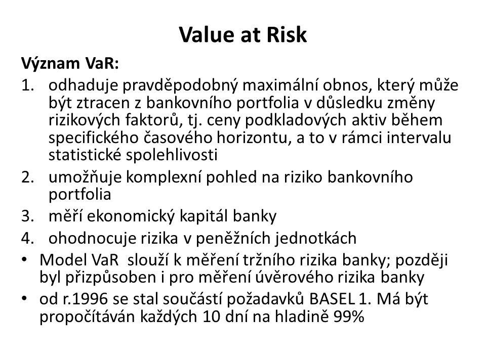Value at Risk Modely VaR týkající se tržního rizika se koncentrují na 4 podkladová aktiva a jejich ceny: 1.úrokové sazby při různé době splatnosti 2.měnové kurzy 3.ceny akcií 4.ceny komodit Využití analýzy Value at Risk (VaR): Měření a řízení tržního rizika banky Měření a řízení úvěrového rizika banky