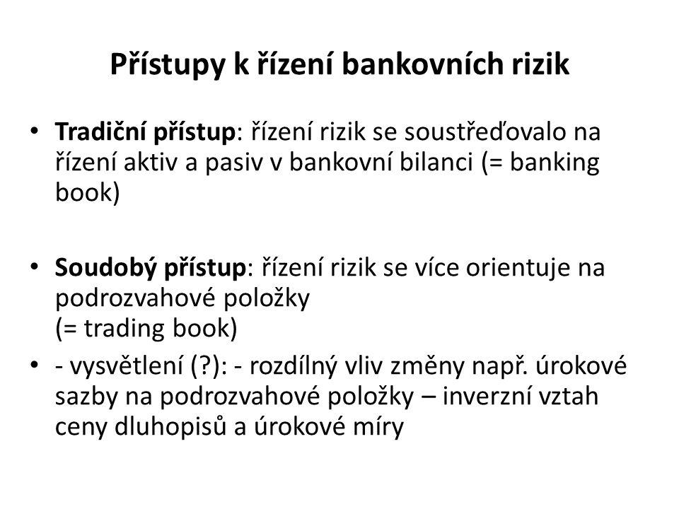 Metody a techniky řízení rizik Nejčastěji využívané metody/techniky: 1.Řízení aktiv a závazků (ALM = Asset-Liability Management) 2.RAROC (= risk adjusted return on capital) 3.Gapová analýza 4.Analýza durace 5.VaR (=Value at Risk) 6.Analýza scénářů 7.Zátěžové testy