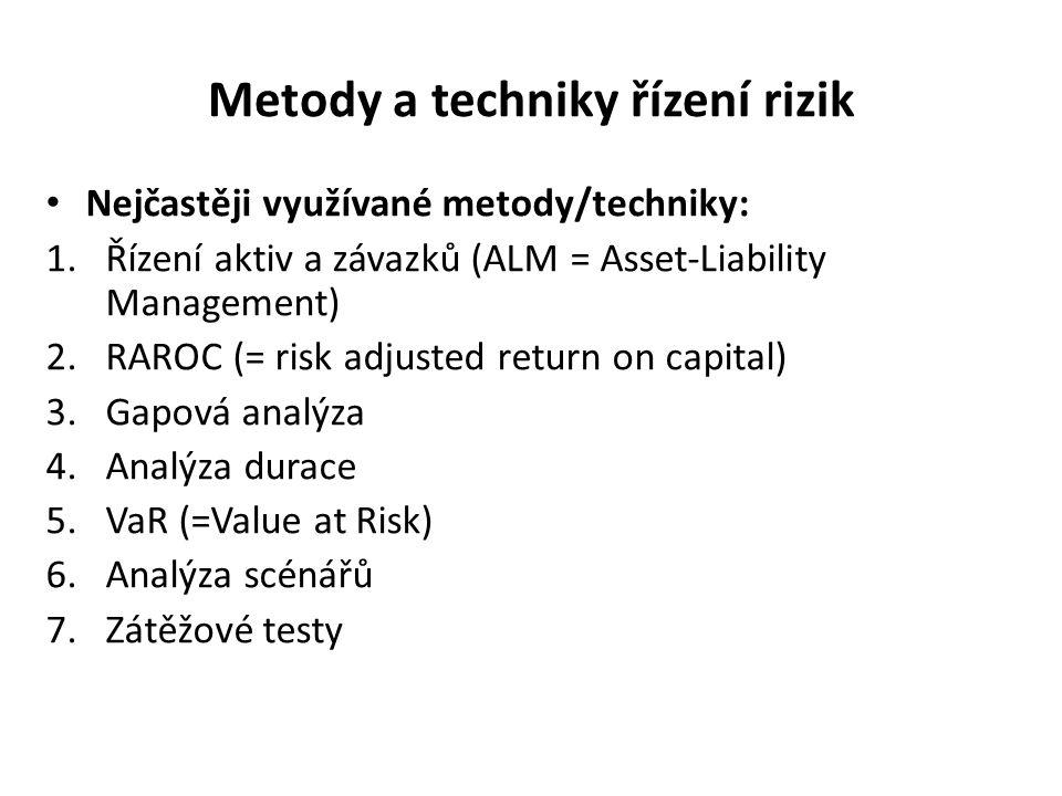 Řízení aktiv a závazků ALM = Asset - Liability Management Soustřeďuje se tradičně na sledování úrokového rizika, tj.