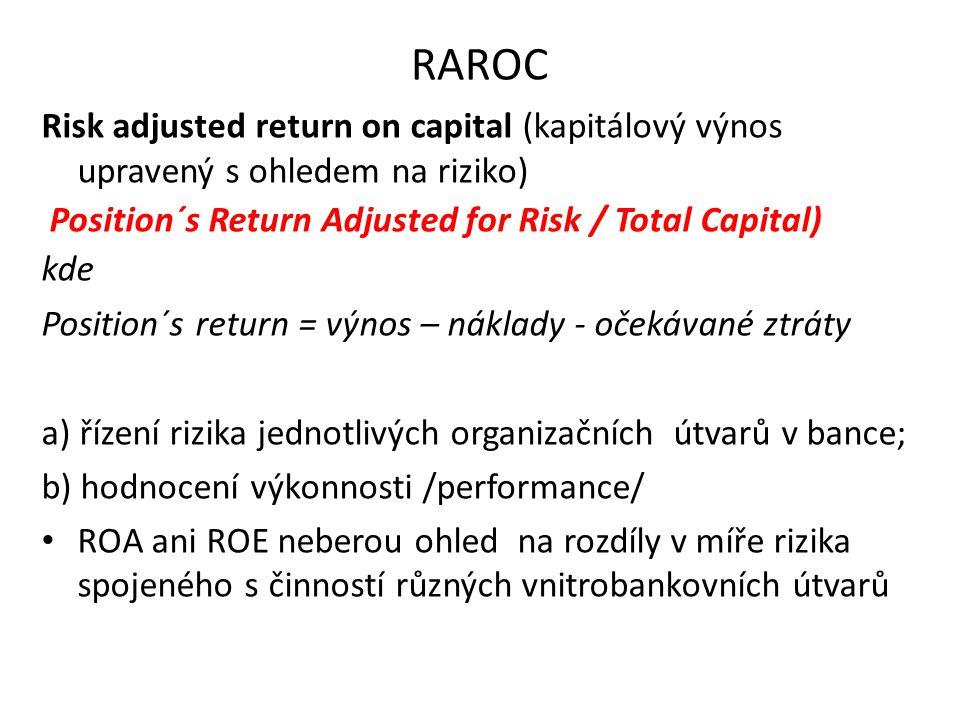 RAROC Vypočtený ukazatel RAROC nutno porovnat s ukazatelem určeným jako standard (hurdle rate), - vážený průměr nákladů na prostředky banky včetně kapitálu Standard je minimální výnos na akcii požadovaný akcionářem Je-li ukazatel RAROC vyšší než standard investorova investice se vyplácí