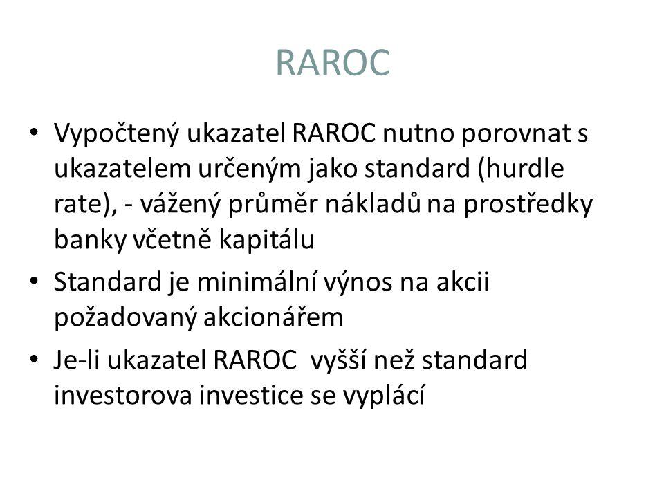 RAROC Pro výpočet RAROC je nutno předem propočítat : a) očekávané a neočekávané riziko, b) intervaly spolehlivosti, c) časový horizont pro měření expozice riziku, d) pravděpodobnostní rozdělení potenciálních výsledků Ukazatel RAROC měří riziko spojené s každou činností, produktem nebo portfoliem Výhodou ukazatele RAROC je to, že může být použit pro každý typ rizika ( počínaje úvěrovým rizikem až po tržní riziko)