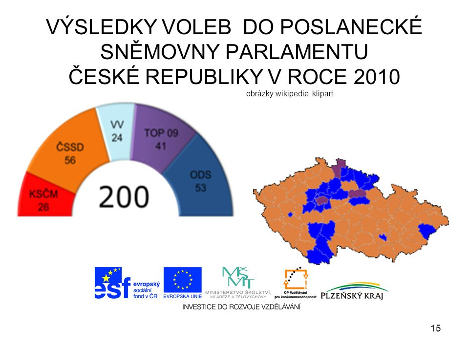 VÝSLEDKY VOLEB DO POSLANECKÉ SNĚMOVNY PARLAMENTU ČESKÉ REPUBLIKY V ROCE 2010 obrázky:wikipedie.