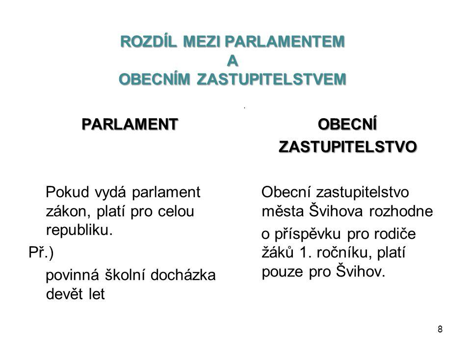 ROZDÍL MEZI PARLAMENTEM A OBECNÍM ZASTUPITELSTVEM PARLAMENT Pokud vydá parlament zákon, platí pro celou republiku.