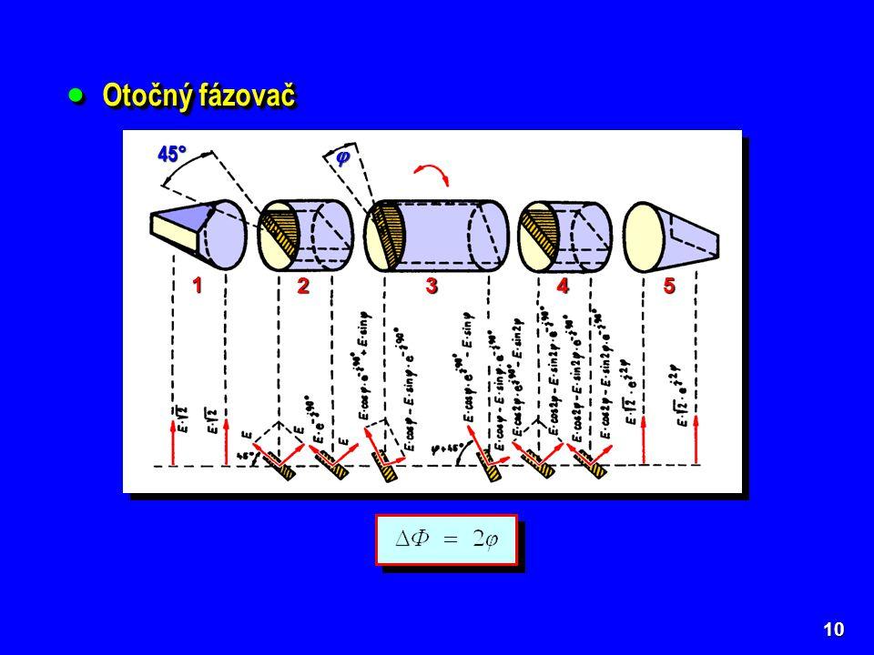 11 Směrové vazební členy (směrové odbočnice) Směrové vazební členy (směrové odbočnice) Jejich úkolem je odbočit část přenášeného signálu z hlavní vlnovodové trasy do vedlejší větve, kde tento odbočený signál dále zpracováváme.