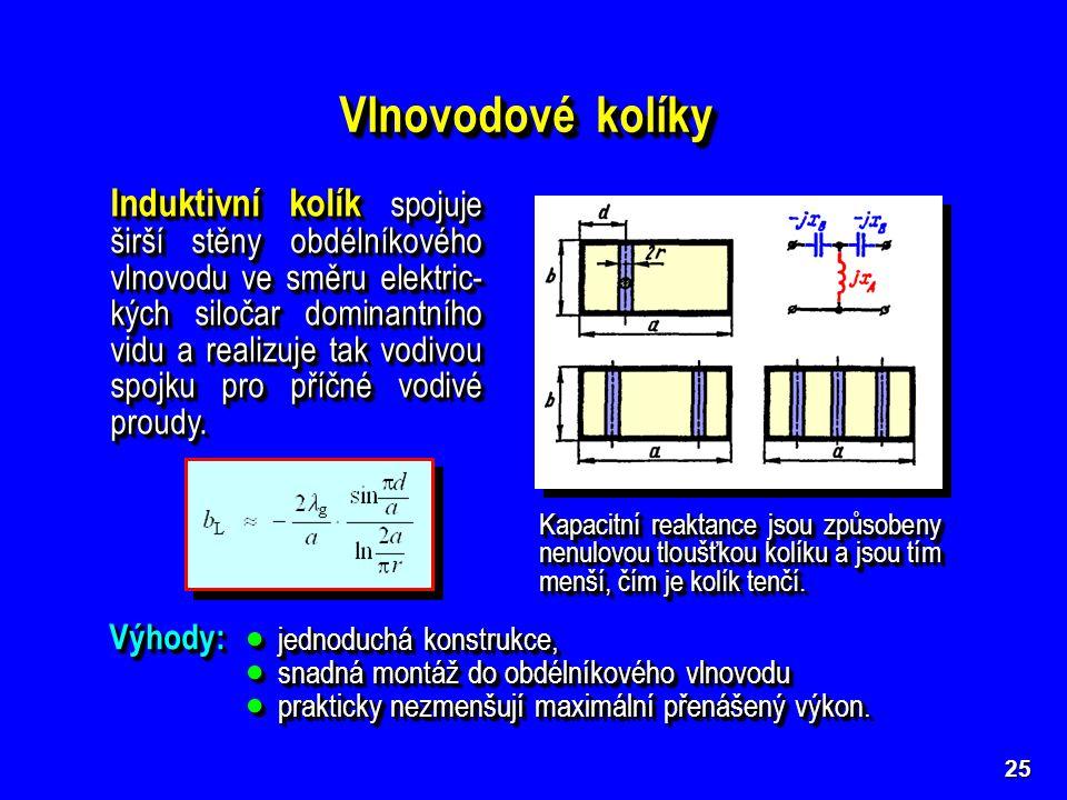 26 Kapacitní kolík je zasunut do vlnovodu ve směru siločar elektrického pole dominant- ního vidu.