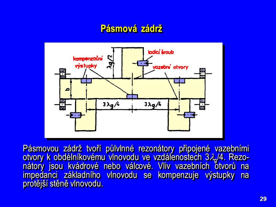 k anténě k přijímači od magnetronu W W P V GŠ f f 30 Vlnovodová konstrukce vstupu radiolokačního vysílače - přijímače