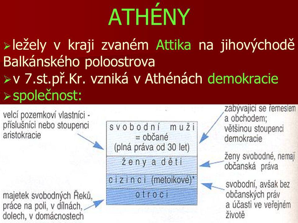   politické zřízení v Athénách prošlo složitým vývojem  původně vládla aristokracie   v čele stál král, vládli archonti (úředníci) a areopag (rada starších)  sídlili na Akropoli   v roce 621 př.Kr.