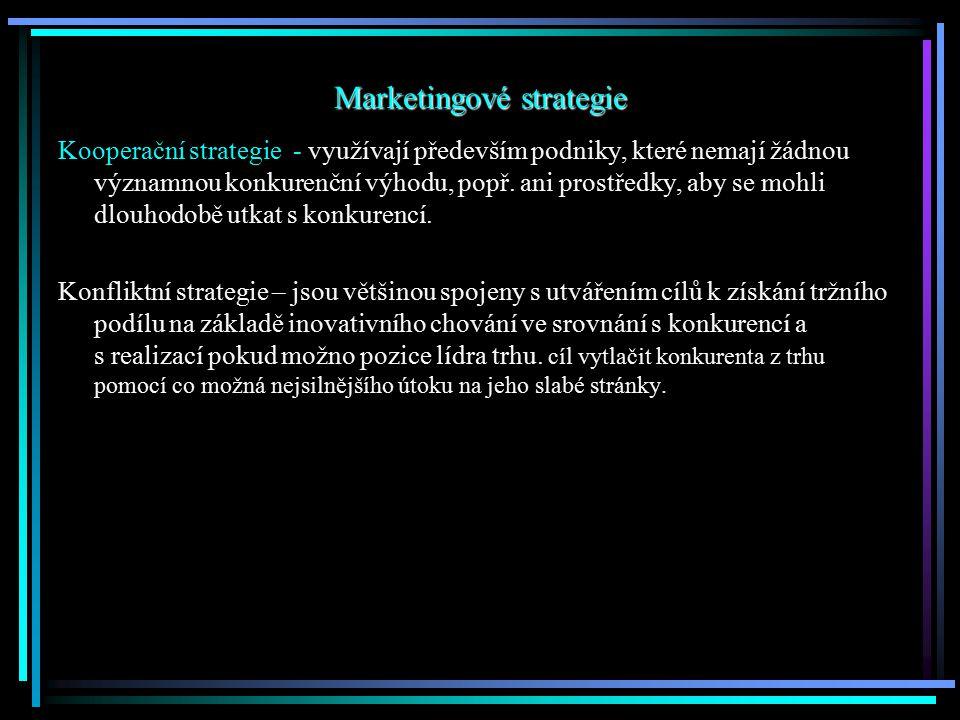 Sestavení marketingového plánu Navazuje na marketingový výzkum, jehož kvalitní zpracování je základem pro úspěšnost či neúspěšnost marketingového a obchodního plánu.