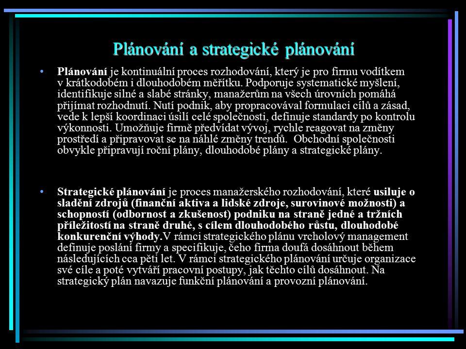 Plánování na různých úrovních managementu Co je to ?Strategické plánování Funkční plánováníProvozní plánování Kdo to dělá?Vrcholový management Jednotlivé funkční jednotky firmy ( např.