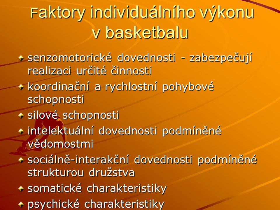 Modelová charakteristika hráče basketbalu Somatické faktory Kondiční faktory Technické faktory Taktické faktory Psychické faktory Ostatní faktory RegeneraceVýživa Pitný režim
