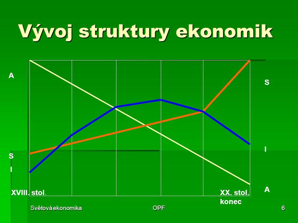 Světová ekonomikaOPF7 4 Růst SE a VTR  Inovační cykly  Specializace a diverzifikace  Kondratějevovy, Juglarovy, Kitchinovy cykly  Interdependence  + Internacionalizace  + Liberalizace  = Globalizace