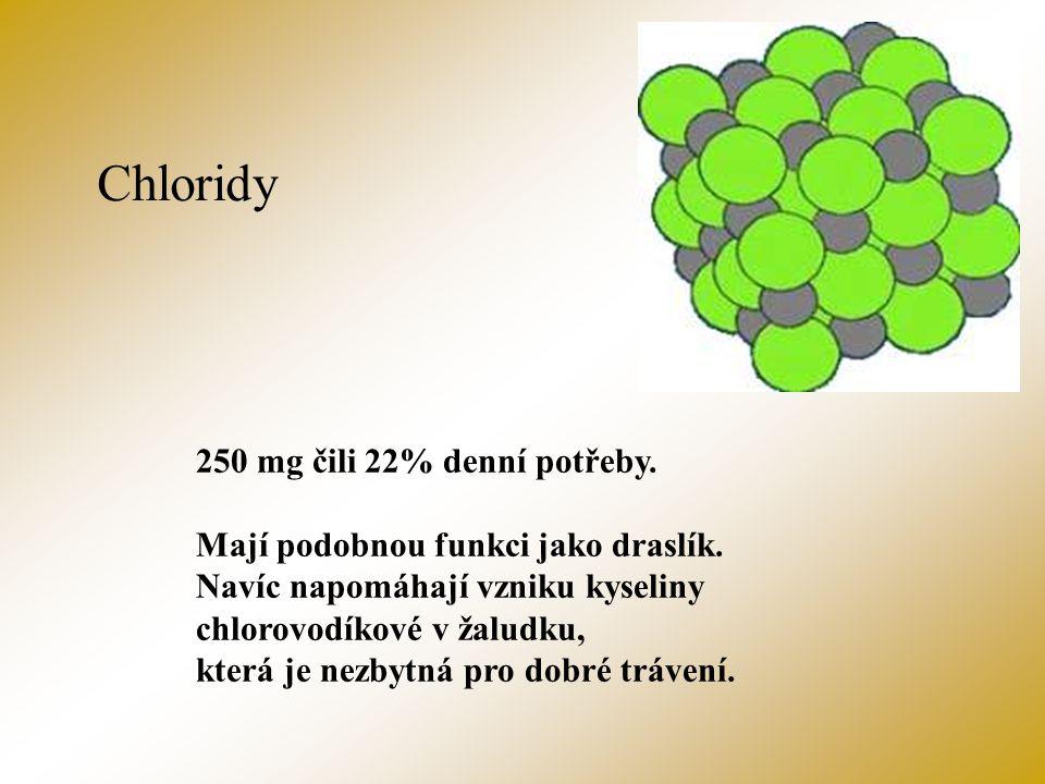 Chloridy 250 mg čili 22% denní potřeby.Mají podobnou funkci jako draslík.