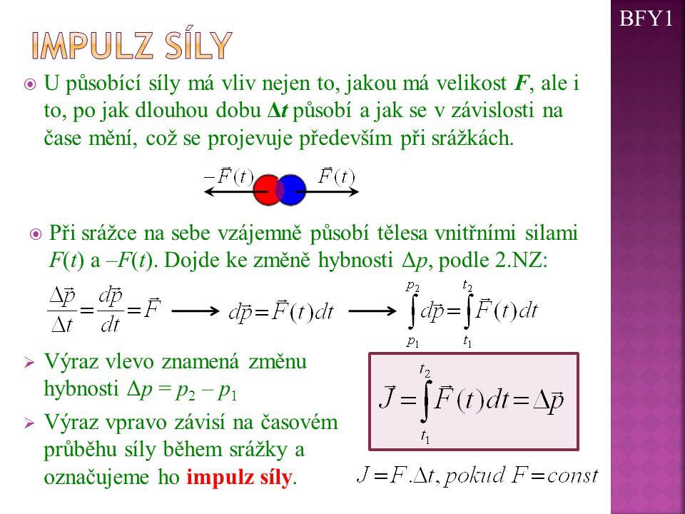  Dělení podle směru rychlostí:  Přímá srážka –nejjednodušší typ srážky, rychlosti částic leží v téže vektorové přímce.