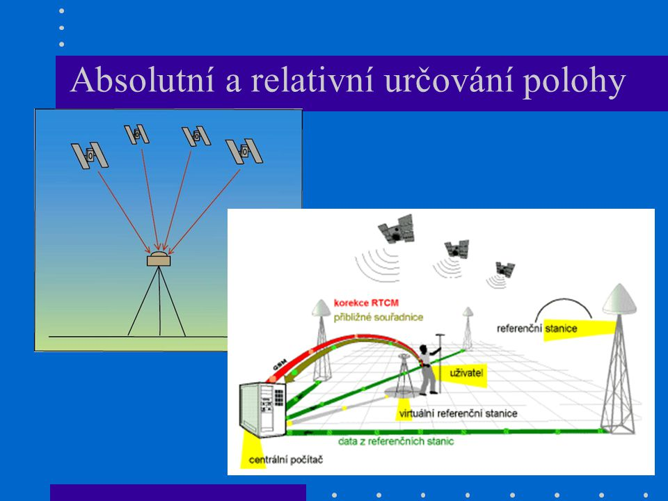 Faktory přesnosti DOP - ukazatel kvality konfigurace družic (TDOP, PDOP, HDOP, VDOP, GDOP….