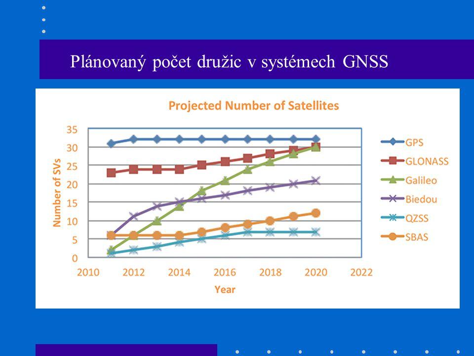 Složení systému GNSS Kosmický segment: aktivní umělé družice Země, téměř kruhové oběžné dráhy, výška cca 20 000km, vybavena vysílačem, přijímačem, atomovými hodinami, energie ze solárních panelů, raketové motory, geocentrický celosvětový souřadnicový systém Řídící segment: řízení, monitorování družic - nastavení přesných efemerid (oběžných drah), uchovávání přesného času, hlavní řídící stanice, monitorovací stanice – korekce drah satelitů, zpětná vazba se všemi satelity Uživatelský segment: uživatelé + přístroje + software Přijímač tvoří anténa, radiofrekvenční jednotka, mikroprocesor, komunikační jednotka, paměť, zdroj