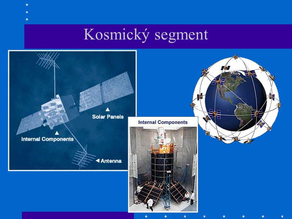 Signály GPS nosné frekvence L1 (1575,42MHz 19cm vlnová délka) modulována 2 navigačními kódy P a C/A L2 (1227,60Mhz 24cm) modulace P kódem (šifrovaným Y kódem) L5 ( 1176,45 MHz), družice IIF (rok 2009) družicová navigační zpráva - obsahuje údaje o zdravotním stavu družic, pozici - efemeridy, korekce hodin, údaje o ostatních družicích - almanach, ionosféře, společné časové základně modernizace počítá se zavedením dalších kódů C (civilní) a M (vojenský – nahradí P)