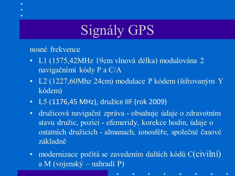 Struktura signálů D …….pseudovzdálenost T ……. doba šíření PRN kódu c …….
