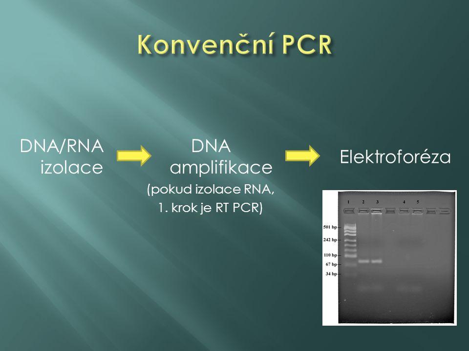  Nízká senzitivita a specificita – zásadní pro NIPD  Nízké rozlišení  Pracné, bez automatizace, práce s et h idium bromidem, nutná speciální místnost  Analýza až výsledného produktu amplifikace na elektroforéze → daná sekvence je/není přítomna ALE velmi orientační kvantifikace → PCR v reálném čase