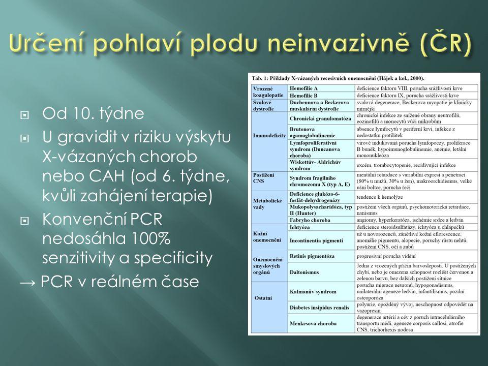  Amplifikace paternálních alel pomocí real- time PCR SRY gen (sex determining region) -1 kopie DYS 14 gen (TSPY1- testis specific protein) – variabilní počet kopií  100% senzitivita a 100% specificita u detekce SRY genu