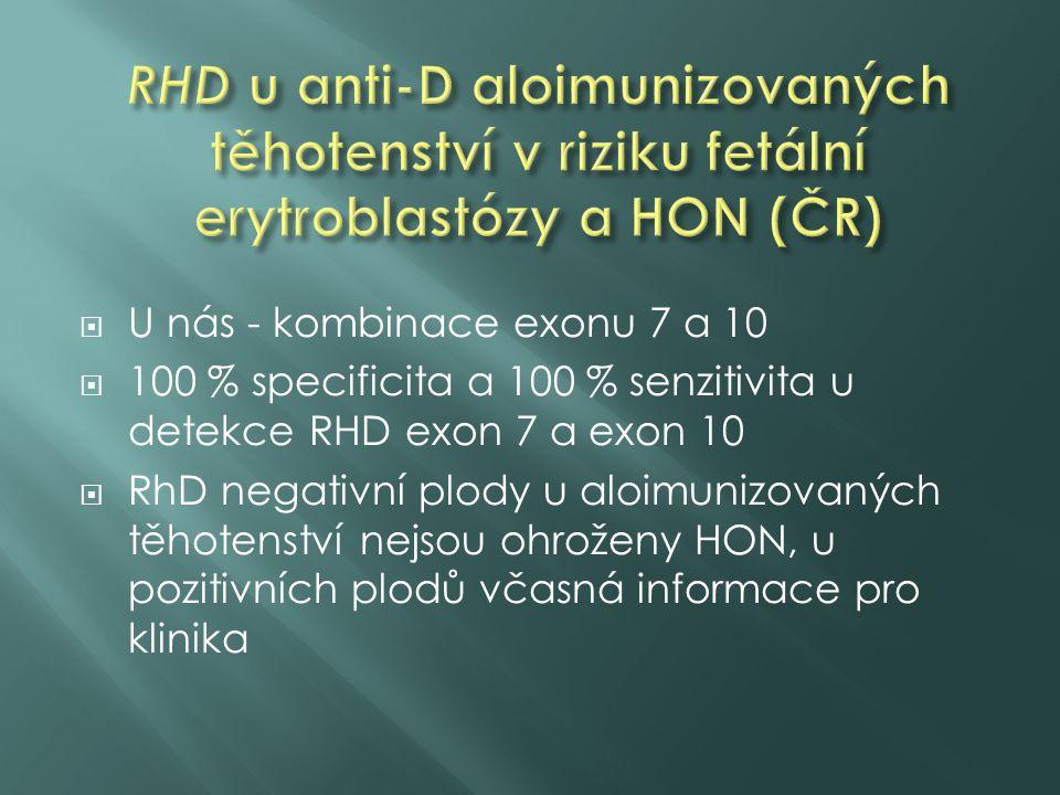  Pacientka RhD negativní  Týden gravidity 20+6  Anti-D protilátky v mateřském séru, titr 1:32+ Testování na RHD exon 7 a 10, GLO systém RHD exon 7: 3/3+ RHD exon 10: 3/3 + GLO: izolace je OK Plod je RhD pozitivní, nutné dále pravidelně sledovat Je ohrožen fetální erytroblastózou a HON GLO RhD exon 7 RhD exon 10